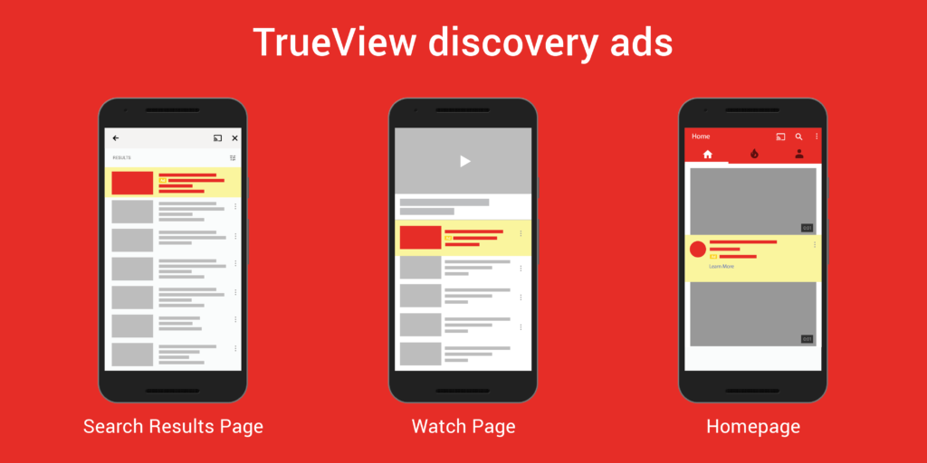 Trueview Discovery Ads - Google AdWords campagnes - Lincelot