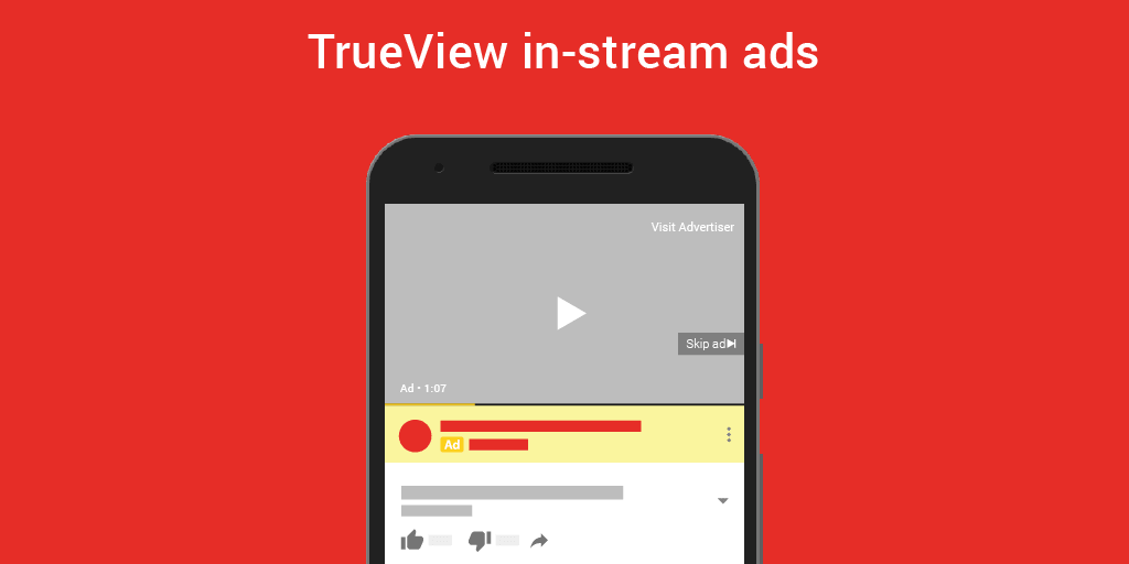 Trueview-in-stream ads - Google AdWords Campagnes