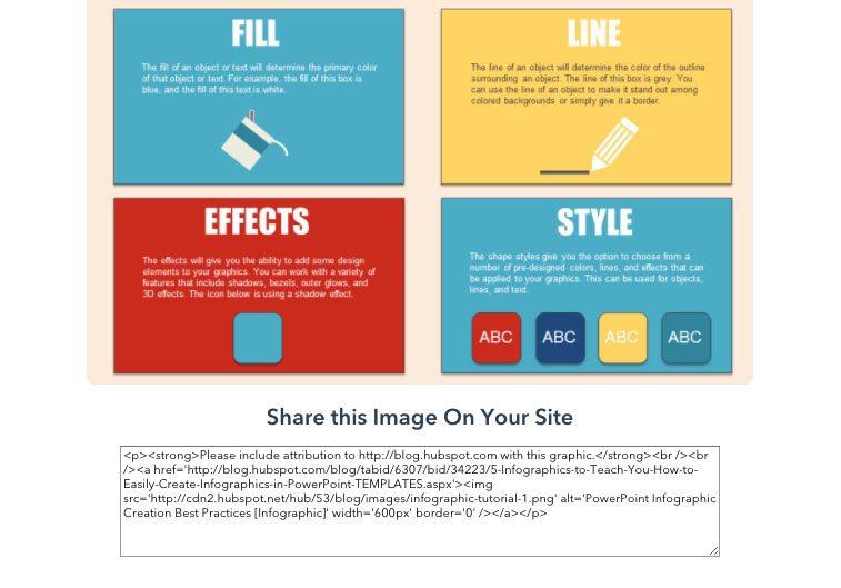 Zelf een infographic maken - Volg deze 8 simpele stappen - Embed code - Lincelot