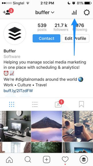 Instagram Insights - Voorbeeld Buffer - Lincelot